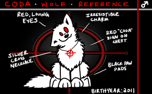 Coda the Wolf - Reference Sheet by PeaceWolfLegacy