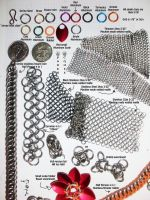Chain maille ring types by SparksMcGhee