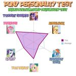 Pony Personality Test by Stevie-Bond