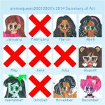 animequeen20012003's 2014 Summary of Art by animequeen20012003