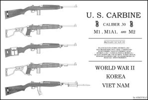 The M1 Carbine Family by AeroRat