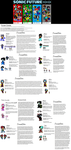 Sonic Future 100 - Character Bio Page -Dark by SonicRanger-1