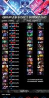 2014 League of Legends Worlds - Group A + B Day 1 by agent-ayu