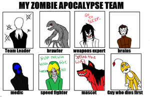 Creepypasta zombie apocalypse team by shadowwolf133