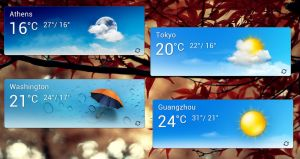 Huawei Ascend G300 Only Weather for xwidget by jimking