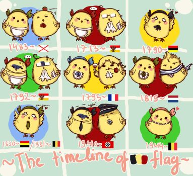 timeline of belgium's flags by Vodka-Kola