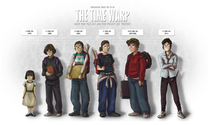 The Time Warp Meme by patronustrip