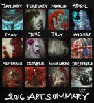 2016 ART Summary by NanFe