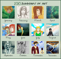 2010 Art Summary by goldenthyme
