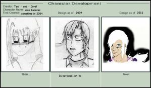 Character Development Meme by Teal-and-Coral