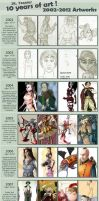 10 years of artworks by JR-T