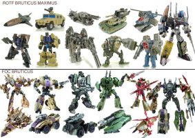 BRUTICUS by alpha505