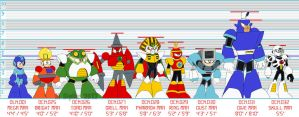 Mega Man 4 size chart by MSipher