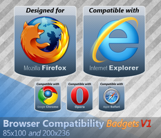 Browser Compatibility Badges by Letwin