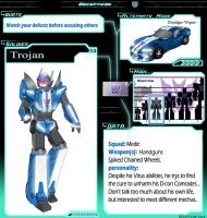 ID-Card :Trojan by JinoSan