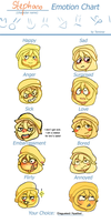 Stephano Emotions meme by Punkichi