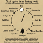 Clock system in my fantasy world by RichardAHallett