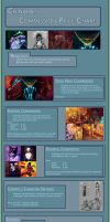 Commission Price Chart by chinara