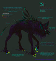 Zio Reference Sheet -OBSOLETE- by Tatchit