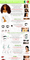 A Guide through Mexico's Facial Features by NerdyJones