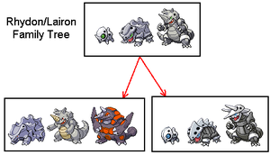 Rhyhorn and Lairon Family Tree by PkmnOriginsProject