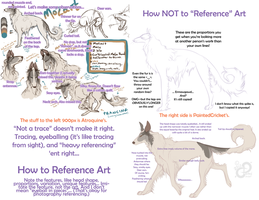 How to Reference Art by FRivArts