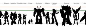 Transformers Prime Size (with OC's) by VendettaPrimus