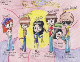 That 70s Show by Miss-Artist