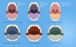 Yoosonian Mouth References by DoctorYoosonian