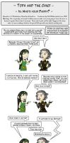 Toph and the Chief part 1 by vick330