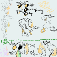 Fireponies reference sheet updated by SecretMonsters