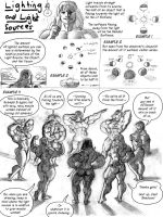 Shading Tutorial Page 2 by Jebriodo