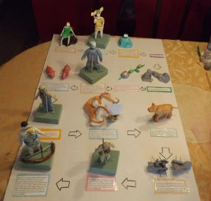 The Odyssey Figurines