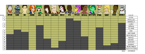 Video Game Wars 4 Progress Chart by bad-asp