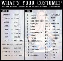 What's your halloween costume? by gamerma