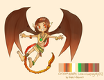 Custom Adopt: inhereisatragedy [3] by beartachi