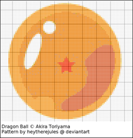 Dragon balls cross stitch pattern by heytherejules