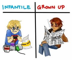 Infantile vs. Grown Up by I-less-than-3-Popuri