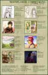commissions autumn 2014 by Ithilloth
