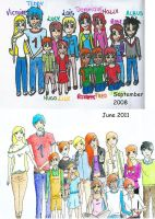 Improvement 2008-2011 by nuini