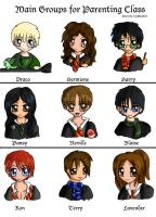 Parenting Class Chibis by IcyPanther1