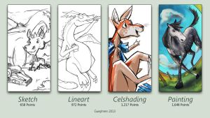 Points Commissions Info by GuephRen