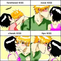 KISS meme Ichiruki by Pamianime