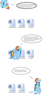 Dashie and your fanfic by Shadestars