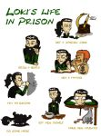 Loki's prison activities by LittleWerewolfX3