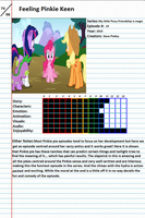 Feeling Pinkie Keen Review by Sonic2125