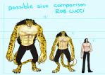 A Wanna be size camparison Rob Lucci by Kaalish