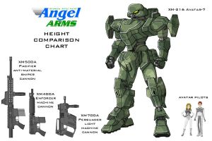 Angel Arms mecha height chart by Dangerman-1973