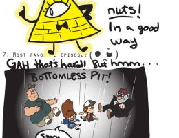 Gravity Falls Meme! by TheReza13