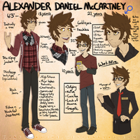 Alexander Daniel McCartney. by KingNeroche